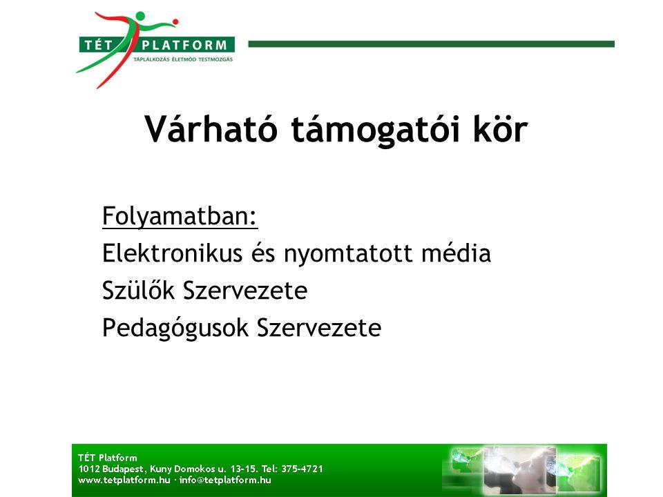 Várható támogatói kör Folyamatban: Elektronikus és nyomtatott média Szülők Szervezete Pedagógusok Szervezete
