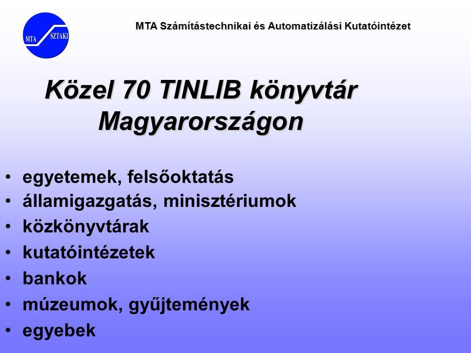 Közel 70 TINLIB könyvtár Magyarországon •egyetemek, felsőoktatás •államigazgatás, minisztériumok •közkönyvtárak •kutatóintézetek •bankok •múzeumok, gy