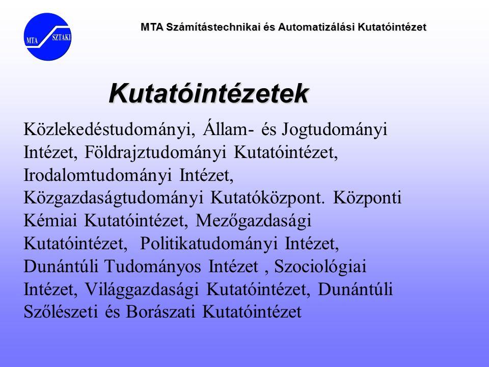 MTA Számítástechnikai és Automatizálási Kutatóintézet Kutatóintézetek Közlekedéstudományi, Állam- és Jogtudományi Intézet, Földrajztudományi Kutatóint