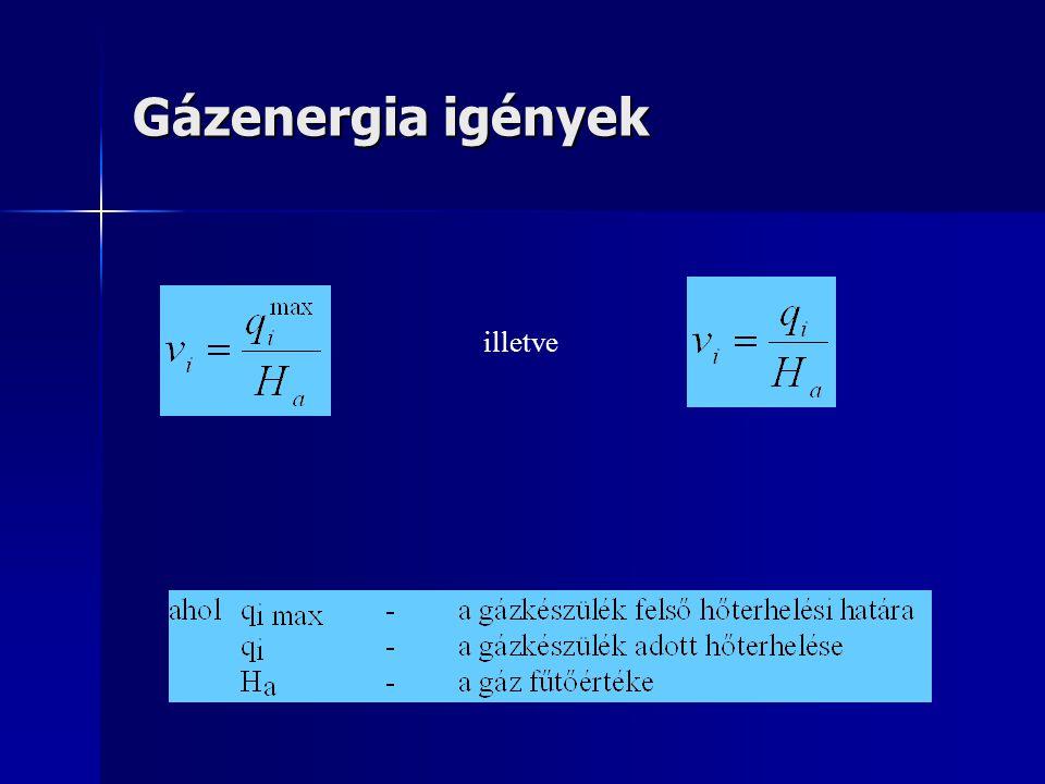 Gázenergia igények illetve