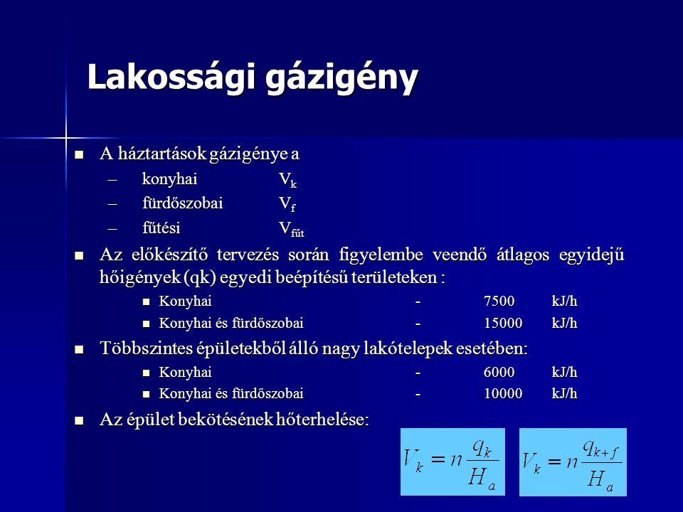 Lakossági gázigény  A háztartások gázigénye a –konyhaiV k –fürdőszobaiV f –fűtési V fűt  Az előkészítő tervezés során figyelembe veendő átlagos egyidejű hőigények (qk) egyedi beépítésű területeken :  Konyhai-7500 kJ/h  Konyhai és fürdőszobai-15000 kJ/h  Többszintes épületekből álló nagy lakótelepek esetében:  Konyhai-6000 kJ/h  Konyhai és fürdőszobai-10000 kJ/h  Az épület bekötésének hőterhelése: