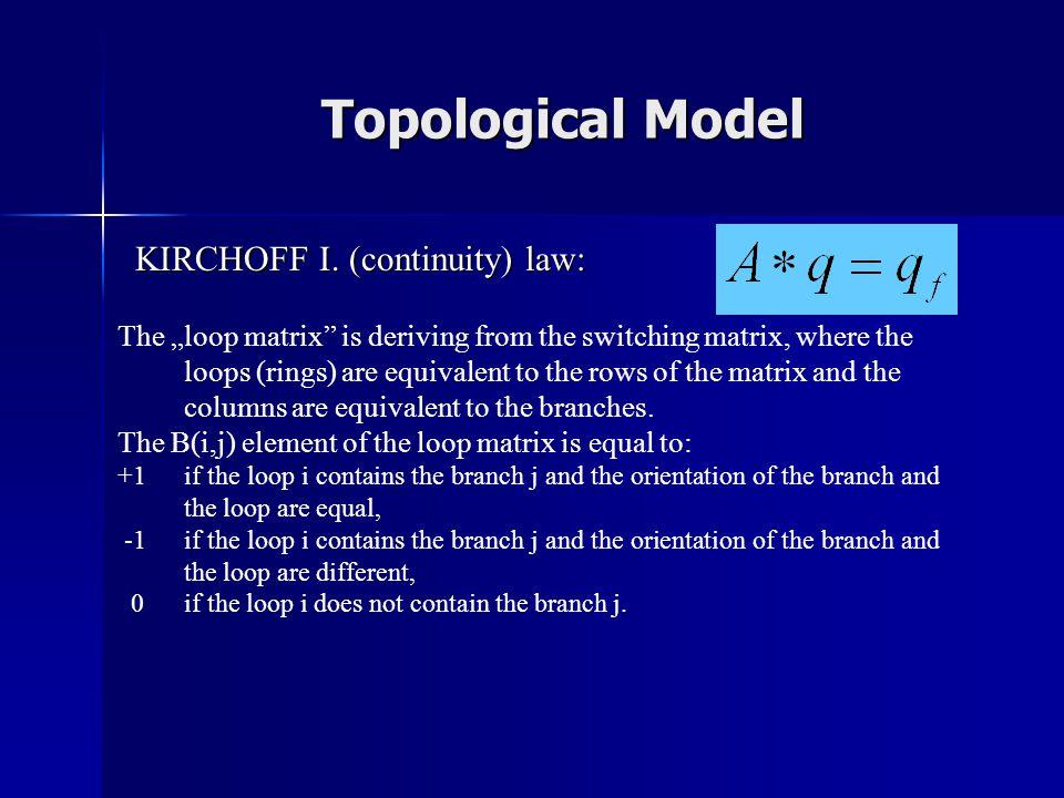 Topological Model KIRCHOFF I.