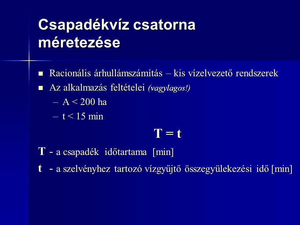 Csapadékvíz csatorna méretezése  Racionális árhullámszámítás – kis vízelvezető rendszerek  Az alkalmazás feltételei (vagylagos!) –A < 200 ha –t < 15