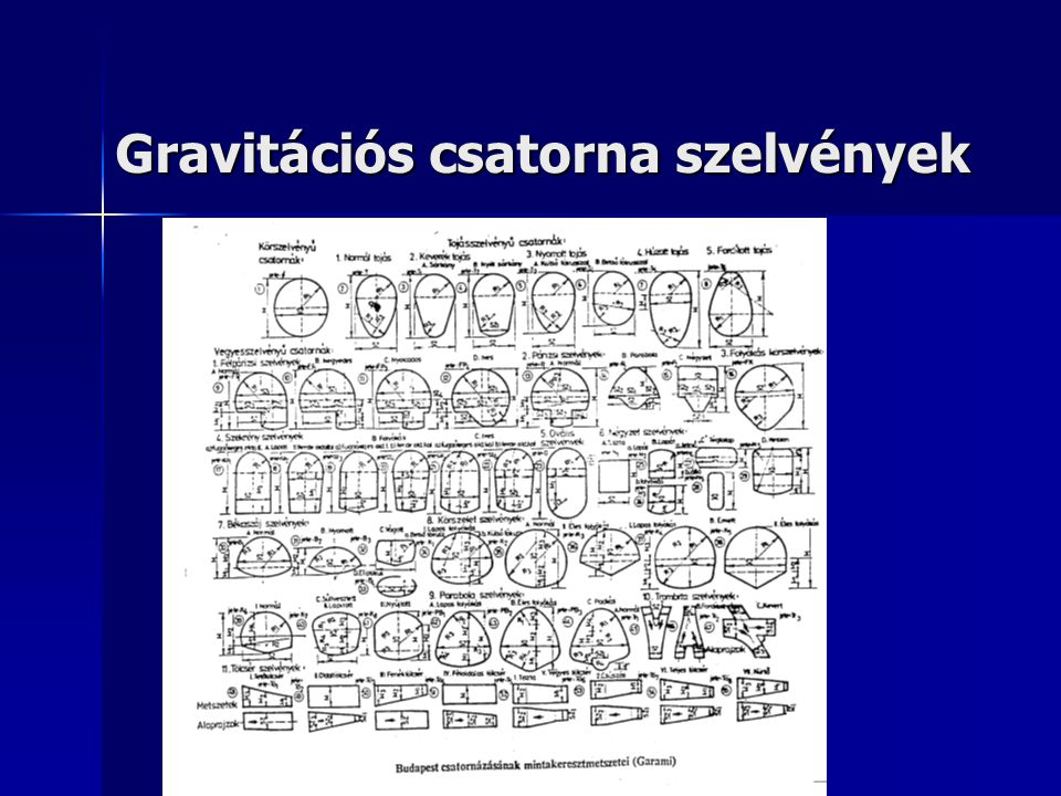 Gravitációs csatorna szelvények