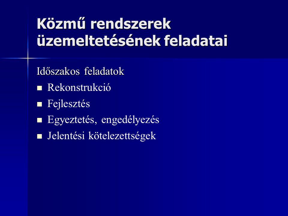 Közmű rendszerek üzemeltetésének feladatai Időszakos feladatok   Rekonstrukció   Fejlesztés   Egyeztetés, engedélyezés   Jelentési kötelezettségek