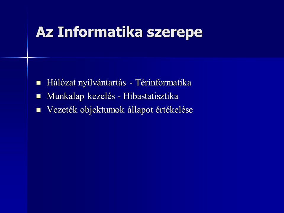 Az Informatika szerepe  Hálózat nyilvántartás - Térinformatika  Munkalap kezelés - Hibastatisztika  Vezeték objektumok állapot értékelése
