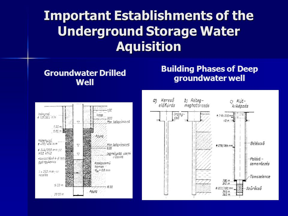 Important Establishments of the Underground Storage Water Aquisition Building Phases of Deep groundwater well Groundwater Drilled Well
