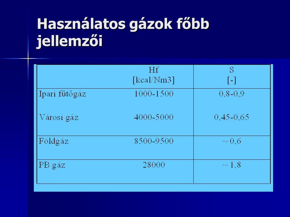 Használatos gázok főbb jellemzői
