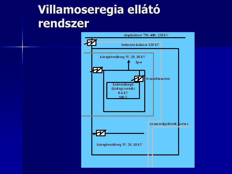 Villamoseregia ellátó rendszer