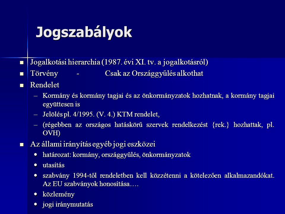 Jogszabályok  Jogalkotási hierarchia (1987. évi XI. tv. a jogalkotásról)  Törvény-Csak az Országgyűlés alkothat  Rendelet –Kormány és kormány tagja
