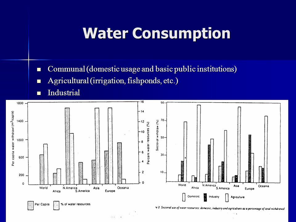 További ivóvízigények  Mezőgazdaság  Ipar  Tűzoltás –Országos Tűzvédelmi Szabályzat szerint (45 § (8) pont): A lakótelep és a létesítmény közös vízellátási rendszere esetén a vízvezetéki hálózatot úgy kell méretezni, hogy az a településen a kommunális átlagos, a létesítménynél pedig a technológiai víz mellett a meghatározott oltóvíz mennyiséget egyidejűleg biztosítsa.  Település jellemző vízigényei –Átlagos napi vízigény Q d átl –Legnagyobb napi vízigény Q d max –Legnagyobb órai vízigény Q h –Legkisebb napi vízigény Q d min