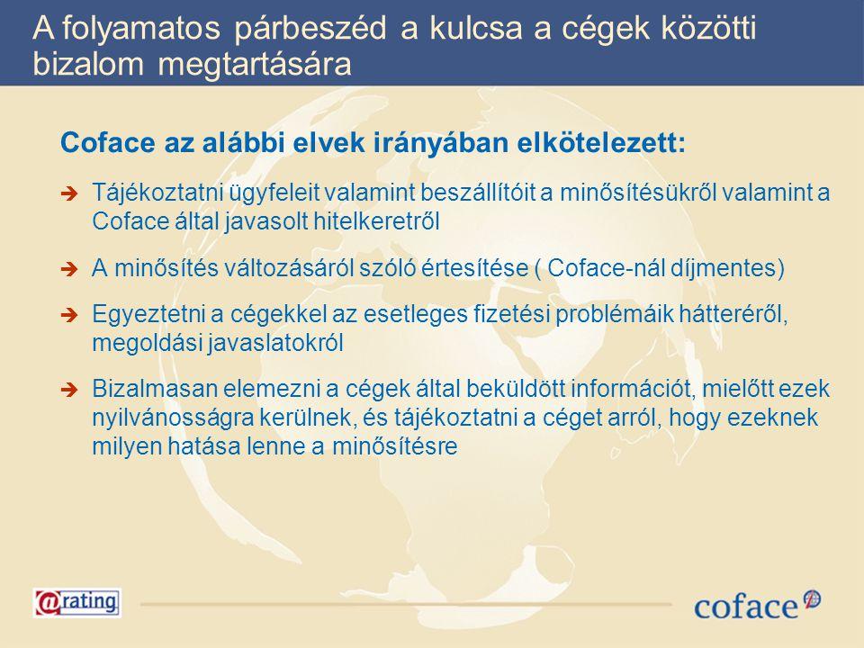 Coface az alábbi elvek irányában elkötelezett:  Tájékoztatni ügyfeleit valamint beszállítóit a minősítésükről valamint a Coface által javasolt hitelk