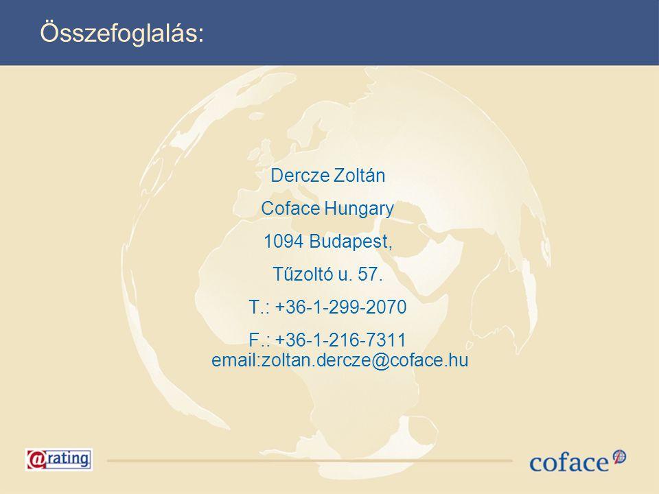 Összefoglalás: Dercze Zoltán Coface Hungary 1094 Budapest, Tűzoltó u. 57. T.: +36-1-299-2070 F.: +36-1-216-7311 email:zoltan.dercze@coface.hu