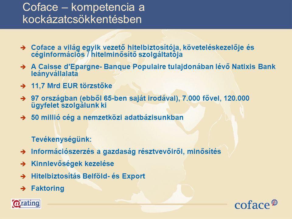 Coface – kompetencia a kockázatcsökkentésben  Coface a világ egyik vezető hitelbiztosítója, követeléskezelője és céginformációs / hitelminősítő szolg