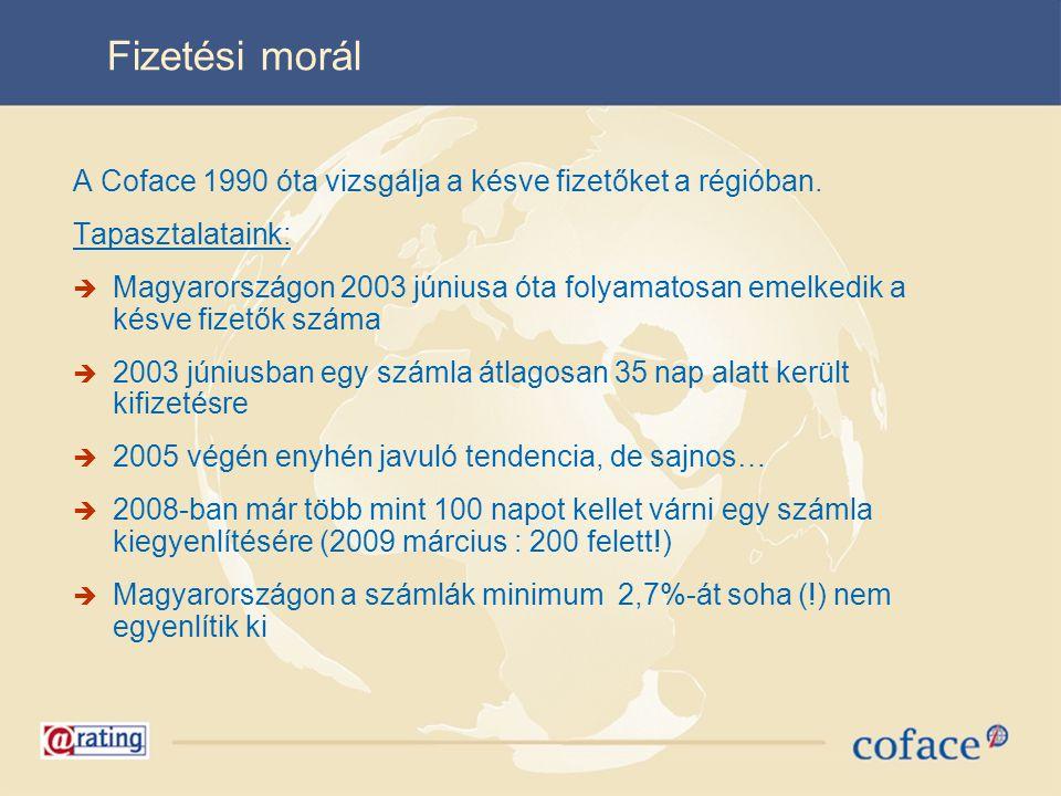 Fizetési morál A Coface 1990 óta vizsgálja a késve fizetőket a régióban. Tapasztalataink:  Magyarországon 2003 júniusa óta folyamatosan emelkedik a k