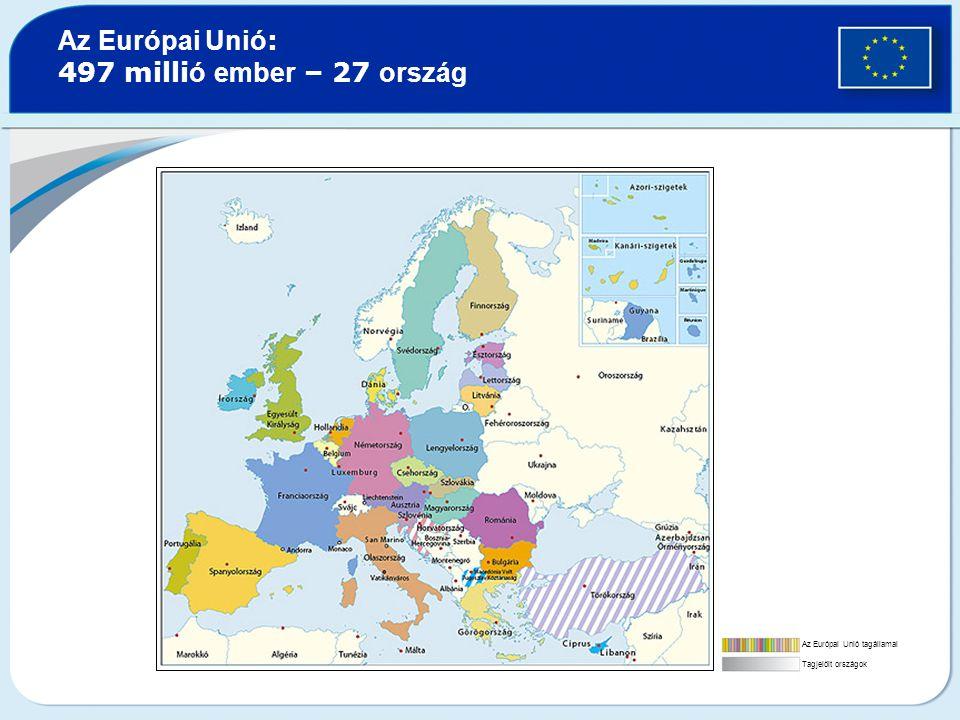 Az Európai Unió : 497 milli ó ember – 27 ország Az Európai Unió tagállamai Tagjelölt országok