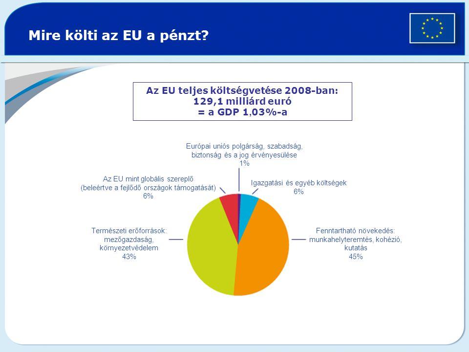 Mire költi az EU a pénzt.