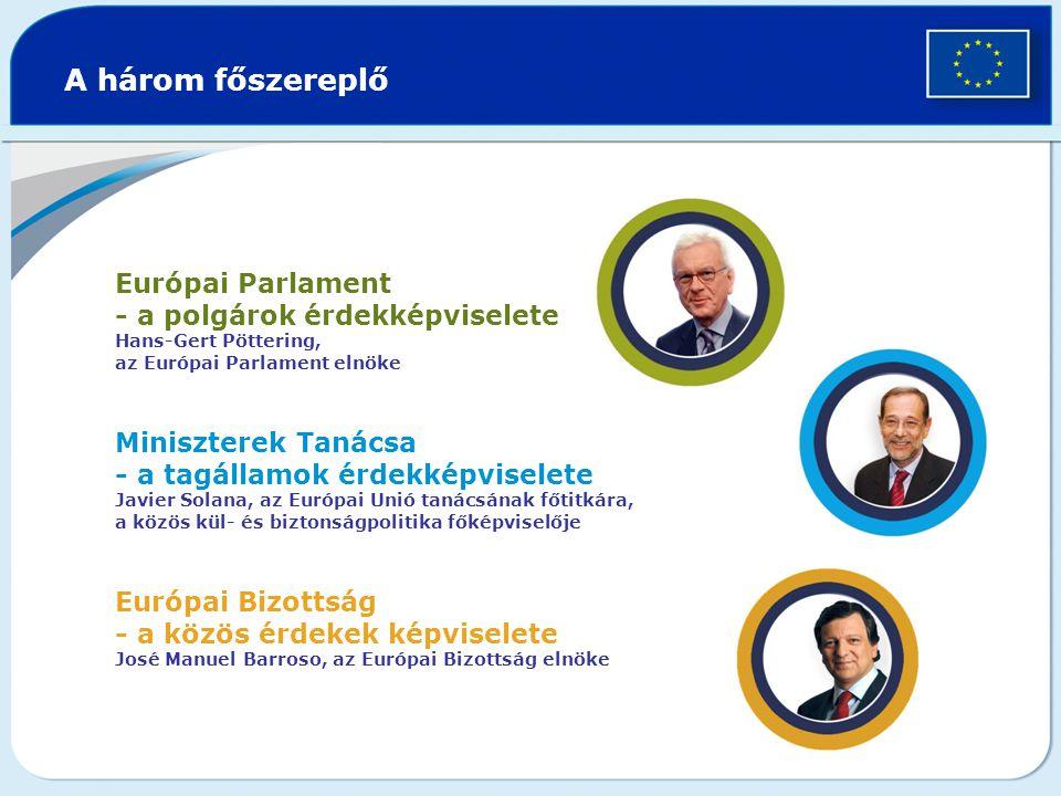 A három főszereplő Európai Parlament - a polgárok érdekképviselete Hans-Gert Pöttering, az Európai Parlament elnöke Miniszterek Tanácsa - a tagállamok érdekképviselete Javier Solana, az Európai Unió tanácsának főtitkára, a közös kül- és biztonságpolitika főképviselője Európai Bizottság - a közös érdekek képviselete José Manuel Barroso, az Európai Bizottság elnöke