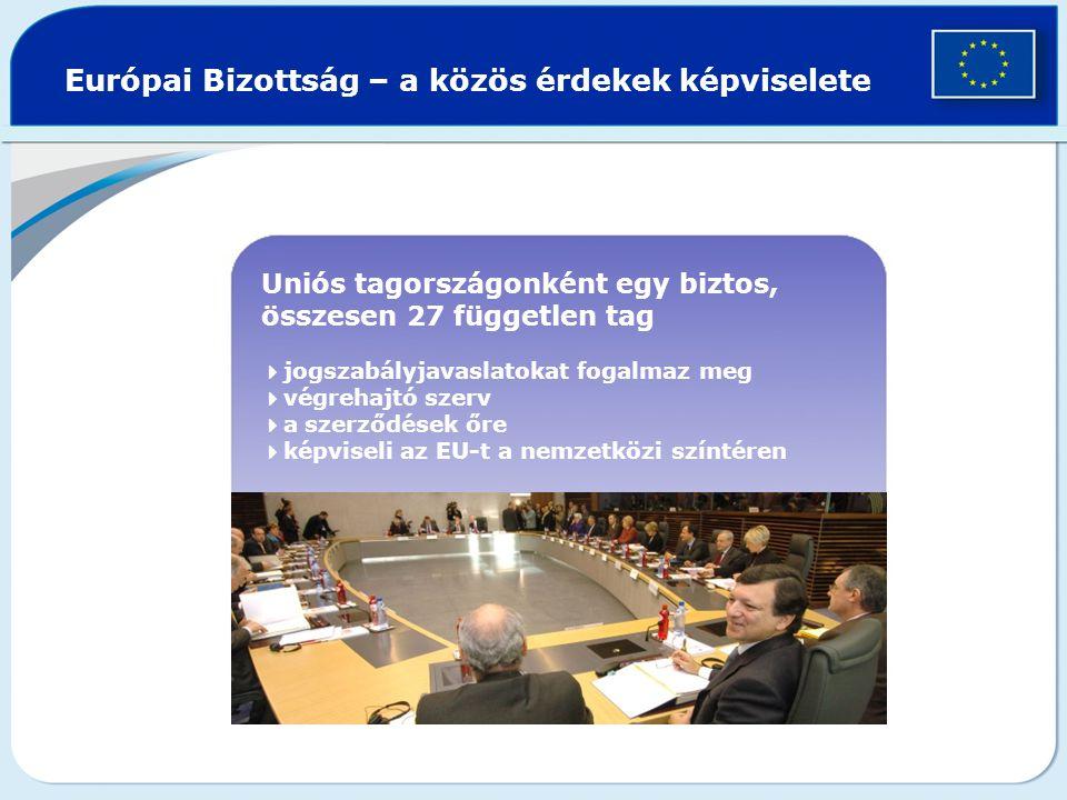 Európai Bizottság – a közös érdekek képviselete Uniós tagországonként egy biztos, összesen 27 független tag  jogszabályjavaslatokat fogalmaz meg  végrehajtó szerv  a szerződések őre  képviseli az EU-t a nemzetközi színtéren
