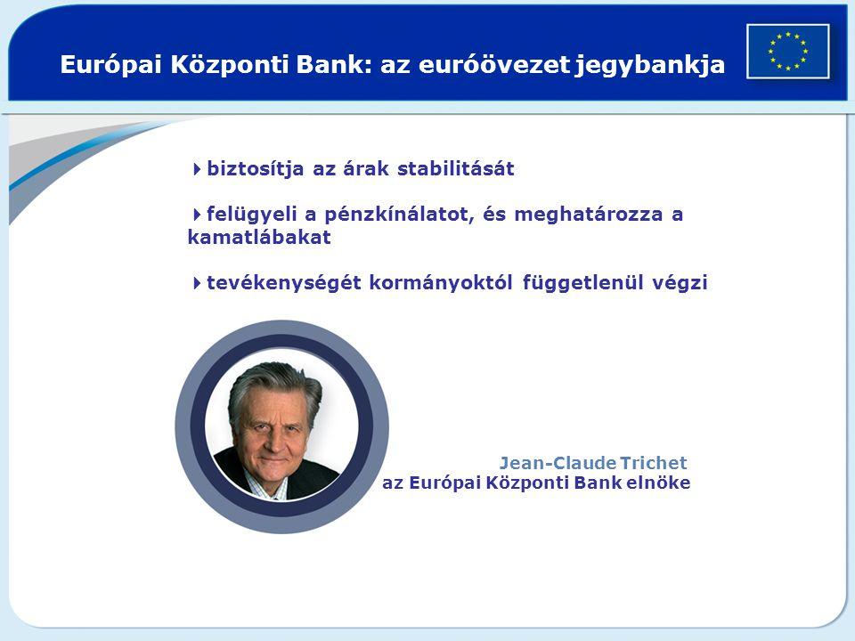  biztosítja az árak stabilitását  felügyeli a pénzkínálatot, és meghatározza a kamatlábakat  tevékenységét kormányoktól függetlenül végzi Európai Központi Bank: az euróövezet jegybankja Jean-Claude Trichet az Európai Központi Bank elnöke
