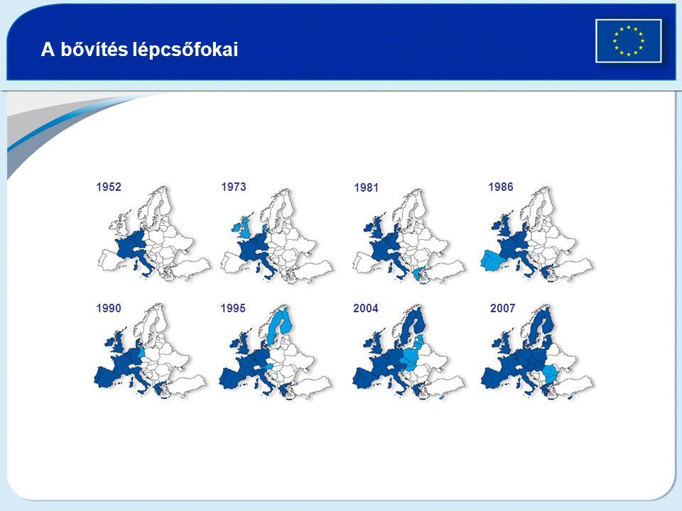 A bővítés lépcsőfokai 19521973 1981 1986 1990199520042007