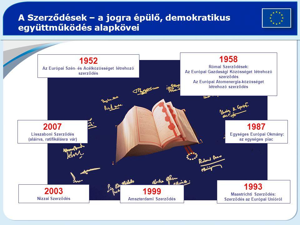 A Szerződések – a jogra épülő, demokratikus együttműködés alapkövei 1952 Az Európai Szén- és Acélközösséget létrehozó szerződés 1958 Római Szerződések: Az Európai Gazdasági Közösséget létrehozó szerződés Az Európai Atomenergia-közösséget létrehozó szerződés 1987 Egységes Európai Okmány: az egységes piac 1993 Maastrichti Szerződés: Szerződés az Európai Unióról 1999 Amszterdami Szerződés 2003 Nizzai Szerződés 2007 Lisszaboni Szerződés (aláírva, ratifikálásra vár)