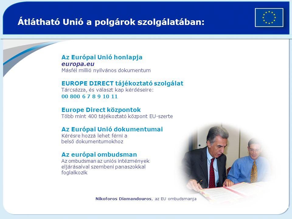 Átlátható Unió a polgárok szolgálatában: Az Európai Unió honlapja europa.eu Másfél millió nyilvános dokumentum EUROPE DIRECT tájékoztató szolgálat Tárcsázza, és választ kap kérdéseire: 00 800 6 7 8 9 10 11 Europe Direct központok Több mint 400 tájékoztató központ EU-szerte Az Európai Unió dokumentumai Kérésre hozzá lehet férni a belső dokumentumokhoz Az európai ombudsman A z ombudsman az uniós intézmények eljárásaival szembeni panaszokkal foglalkozik Nikoforos Diamandouros, az EU ombudsmanja