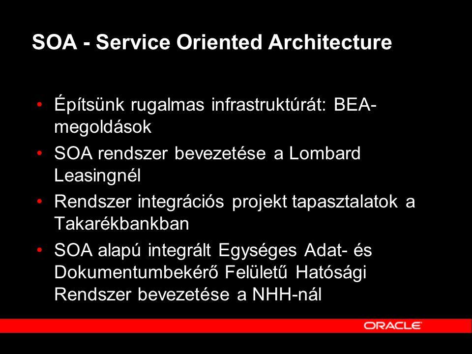 SOA - Service Oriented Architecture •Építsünk rugalmas infrastruktúrát: BEA- megoldások •SOA rendszer bevezetése a Lombard Leasingnél •Rendszer integr