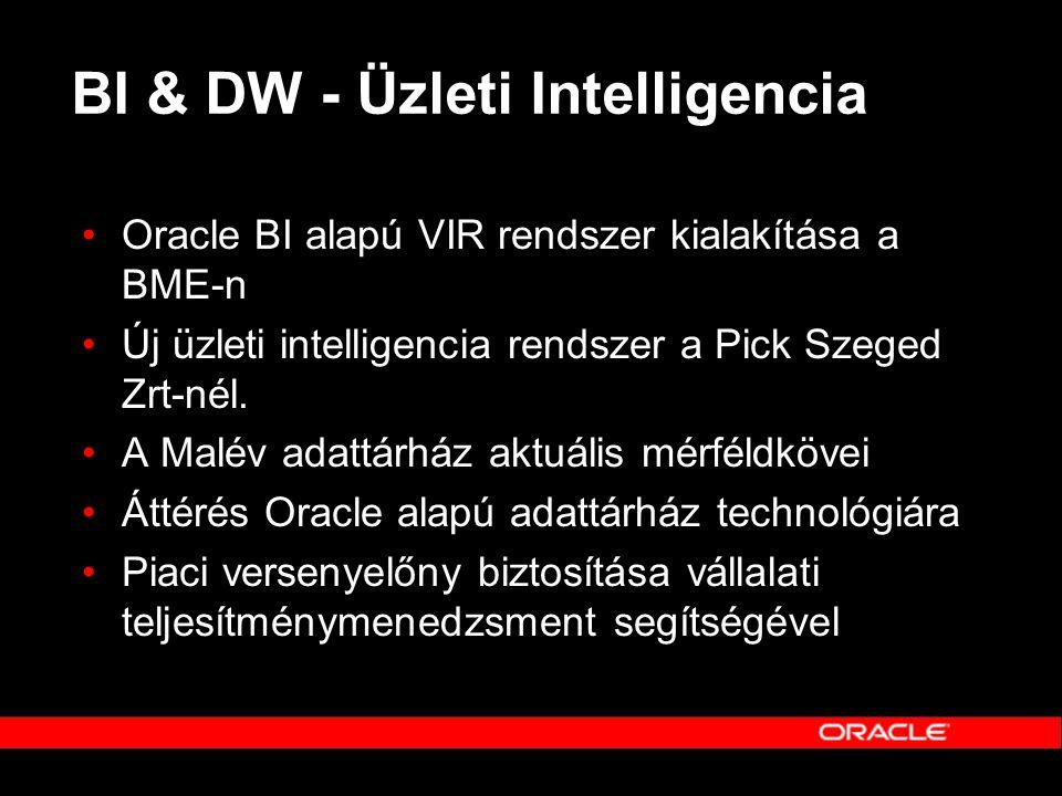 BI & DW - Üzleti Intelligencia •Oracle BI alapú VIR rendszer kialakítása a BME-n •Új üzleti intelligencia rendszer a Pick Szeged Zrt-nél. •A Malév ada