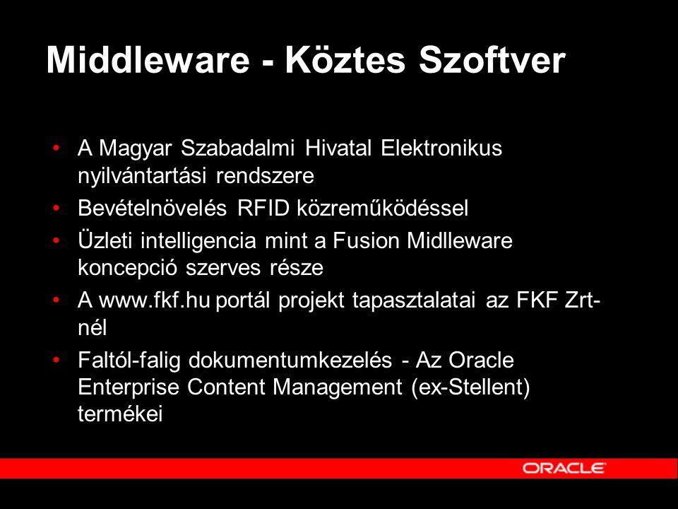 Middleware - Köztes Szoftver •A Magyar Szabadalmi Hivatal Elektronikus nyilvántartási rendszere •Bevételnövelés RFID közreműködéssel •Üzleti intellige