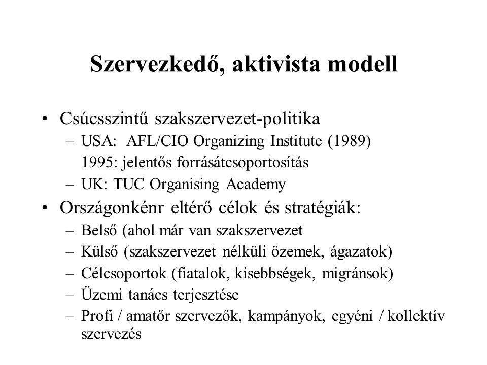 Szervezkedő, aktivista modell •Csúcsszintű szakszervezet-politika –USA: AFL/CIO Organizing Institute (1989) 1995: jelentős forrásátcsoportosítás –UK: TUC Organising Academy •Országonkénr eltérő célok és stratégiák: –Belső (ahol már van szakszervezet –Külső (szakszervezet nélküli özemek, ágazatok) –Célcsoportok (fiatalok, kisebbségek, migránsok) –Üzemi tanács terjesztése –Profi / amatőr szervezők, kampányok, egyéni / kollektív szervezés