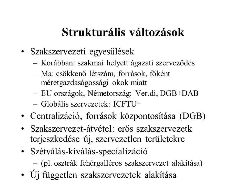 Strukturális változások •Szakszervezeti egyesülések –Korábban: szakmai helyett ágazati szerveződés –Ma: csökkenő létszám, források, főként méretgazdaságossági okok miatt –EU országok, Németország: Ver.di, DGB+DAB –Globális szervezetek: ICFTU+ •Centralizáció, források központosítása (DGB) •Szakszervezet-átvétel: erős szakszervezetk terjeszkedése új, szervezetlen területekre •Szétválás-kiválás-specializáció –(pl.