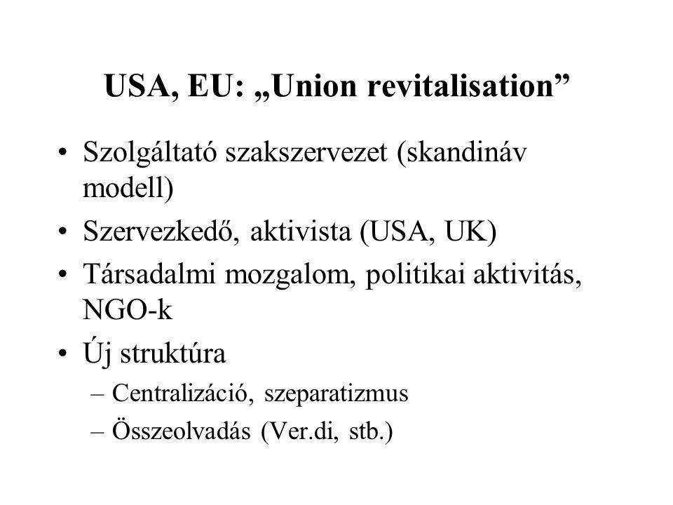 """USA, EU: """"Union revitalisation •Szolgáltató szakszervezet (skandináv modell) •Szervezkedő, aktivista (USA, UK) •Társadalmi mozgalom, politikai aktivitás, NGO-k •Új struktúra –Centralizáció, szeparatizmus –Összeolvadás (Ver.di, stb.)"""