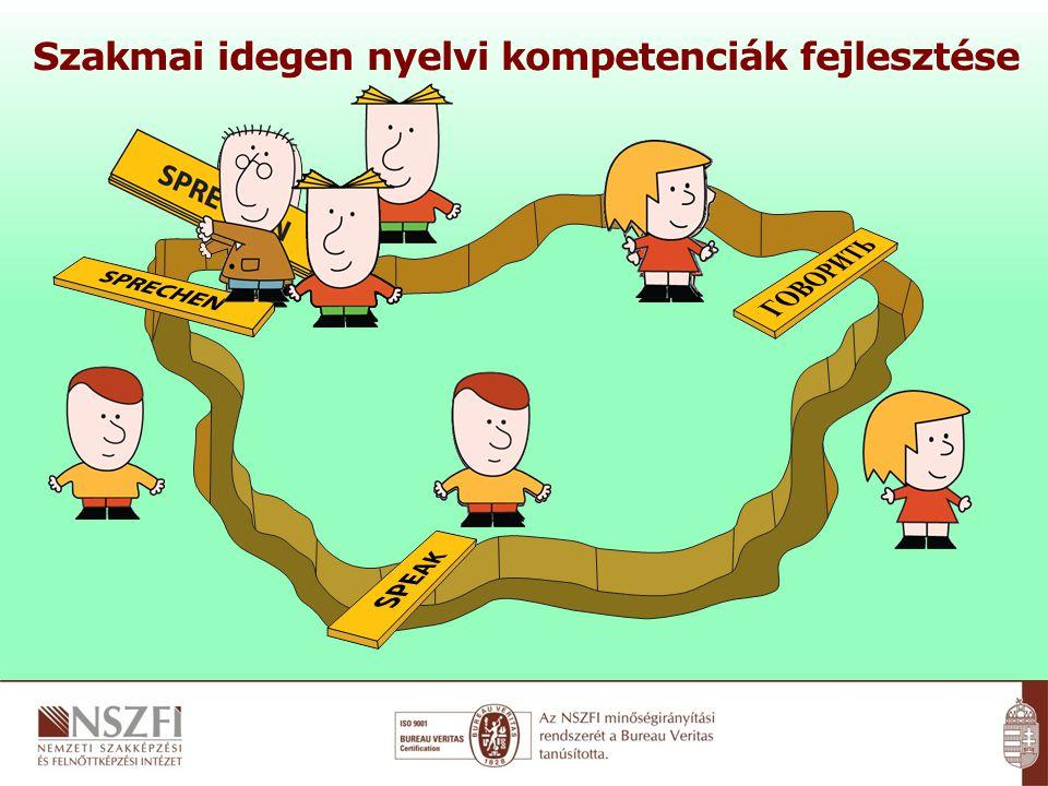 Szakmai idegen nyelvi kompetenciák fejlesztése
