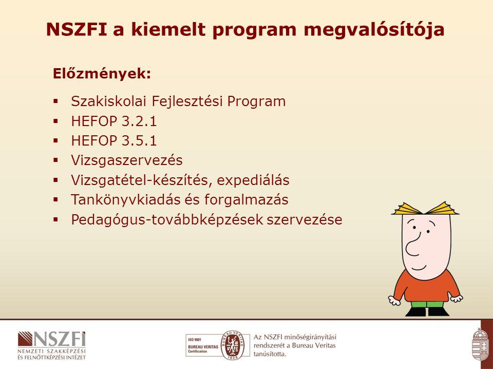 NSZFI a kiemelt program megvalósítója Előzmények:  Szakiskolai Fejlesztési Program  HEFOP 3.2.1  HEFOP 3.5.1  Vizsgaszervezés  Vizsgatétel-készítés, expediálás  Tankönyvkiadás és forgalmazás  Pedagógus-továbbképzések szervezése