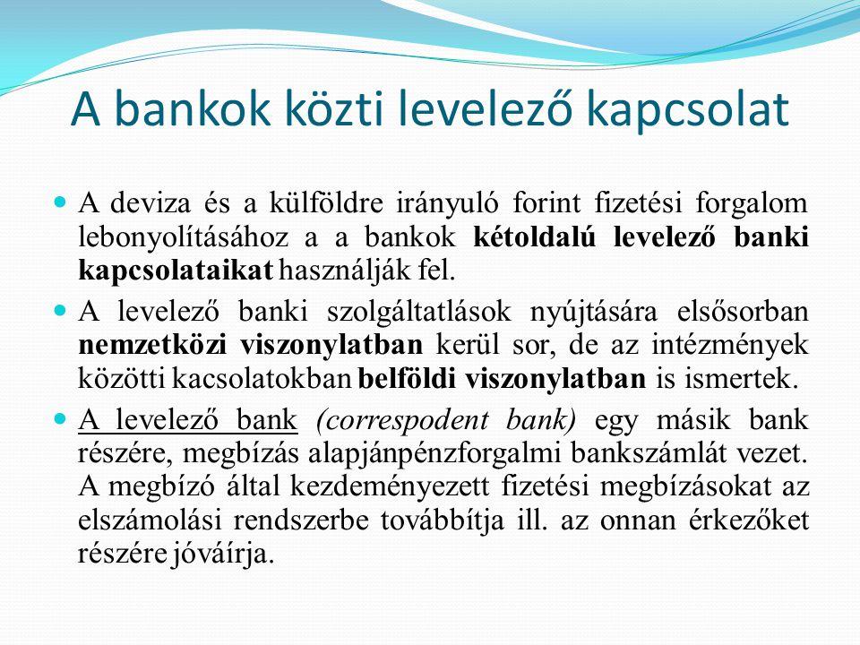  A levelező bankok közvetítésével elérhetőek olyan piacok is, amelyek egyébként nem állnak rendelkezésre vagy a kapcsolatrendszer olyan kiterjedt, hogy a helyi bankok segítségét igényli.