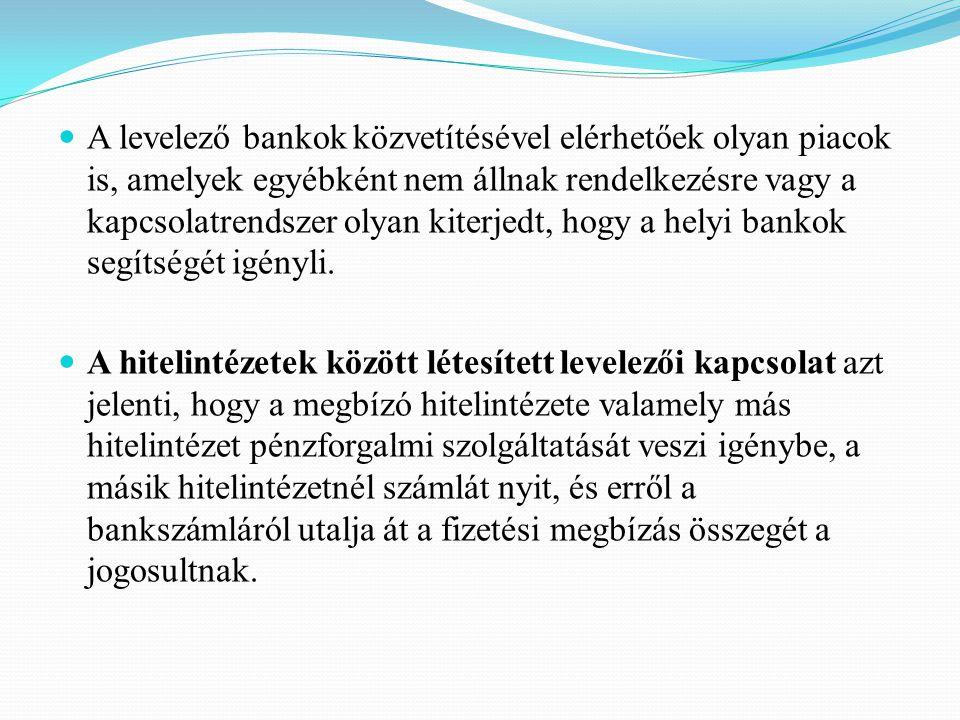 A levelező bankok feladatai: 1.Kétirányú információ áramlás 2.