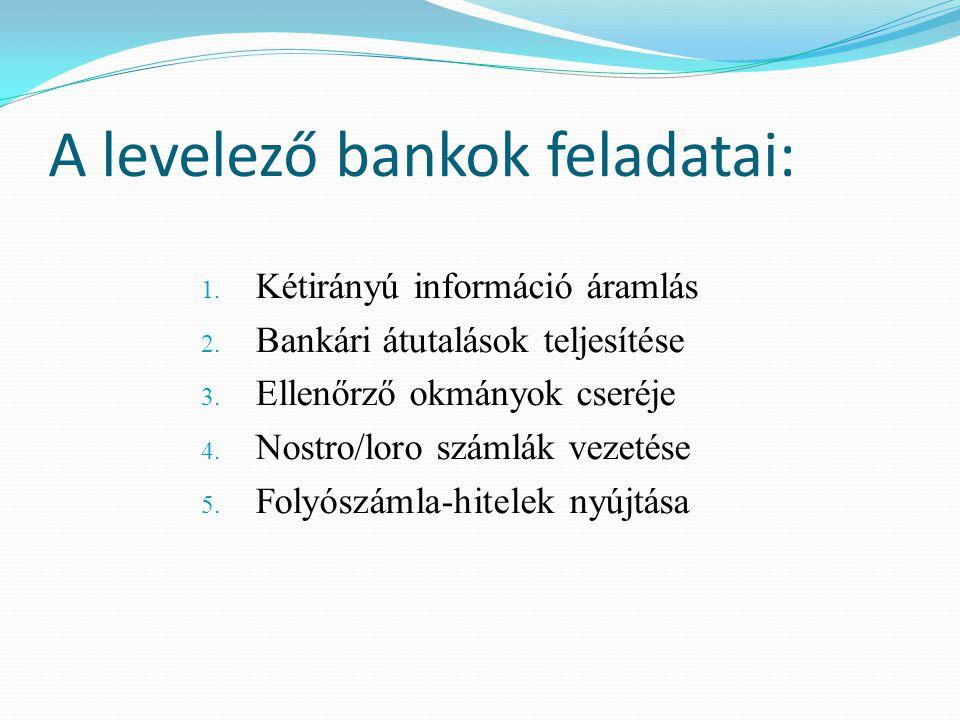 A levelező bankok feladatai: 1. Kétirányú információ áramlás 2. Bankári átutalások teljesítése 3. Ellenőrző okmányok cseréje 4. Nostro/loro számlák ve