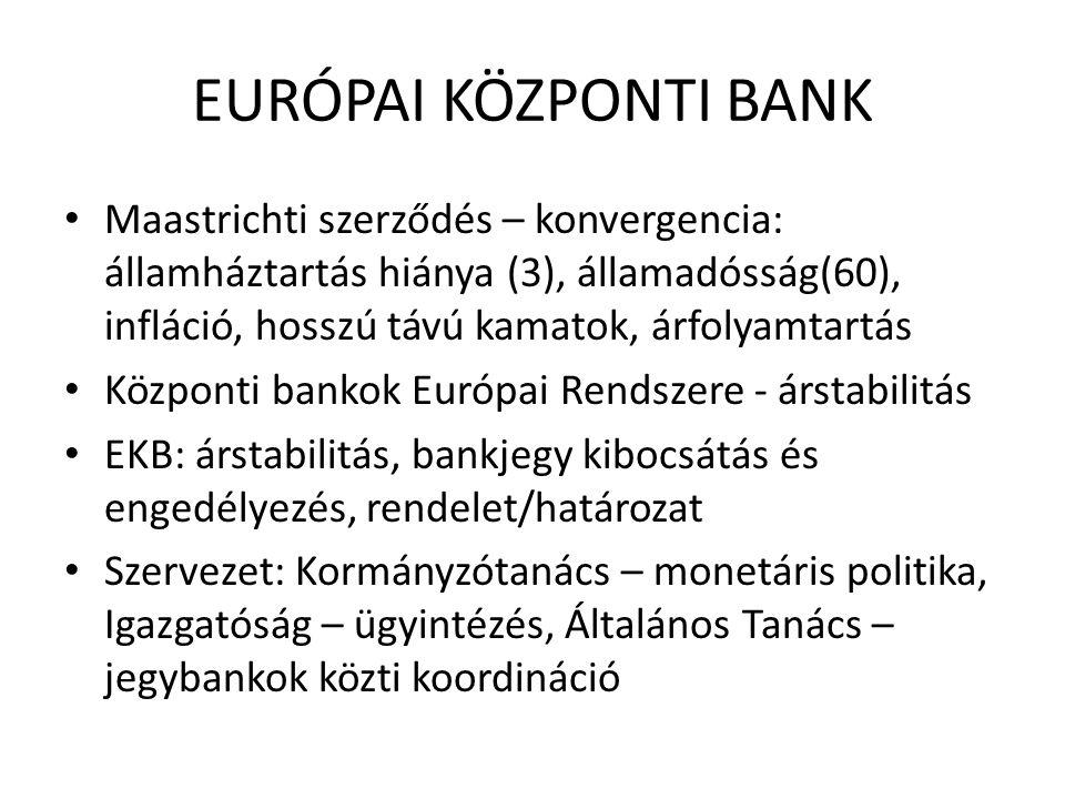 EURÓPAI KÖZPONTI BANK • Maastrichti szerződés – konvergencia: államháztartás hiánya (3), államadósság(60), infláció, hosszú távú kamatok, árfolyamtartás • Központi bankok Európai Rendszere - árstabilitás • EKB: árstabilitás, bankjegy kibocsátás és engedélyezés, rendelet/határozat • Szervezet: Kormányzótanács – monetáris politika, Igazgatóság – ügyintézés, Általános Tanács – jegybankok közti koordináció