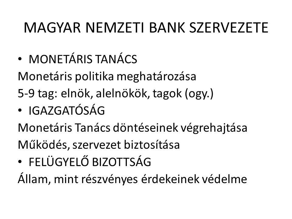 MAGYAR NEMZETI BANK SZERVEZETE • MONETÁRIS TANÁCS Monetáris politika meghatározása 5-9 tag: elnök, alelnökök, tagok (ogy.) • IGAZGATÓSÁG Monetáris Tan