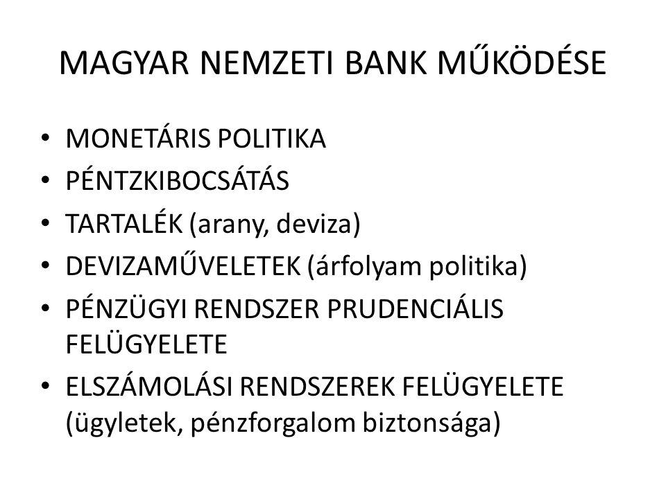 MAGYAR NEMZETI BANK MŰKÖDÉSE • MONETÁRIS POLITIKA • PÉNTZKIBOCSÁTÁS • TARTALÉK (arany, deviza) • DEVIZAMŰVELETEK (árfolyam politika) • PÉNZÜGYI RENDSZ