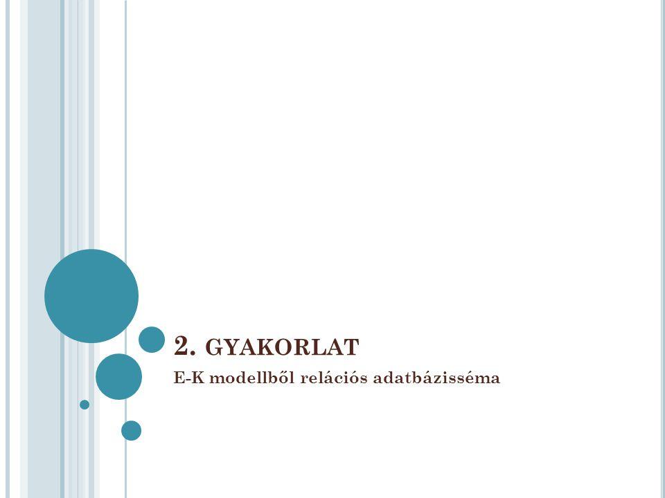 2. GYAKORLAT E-K modellből relációs adatbázisséma