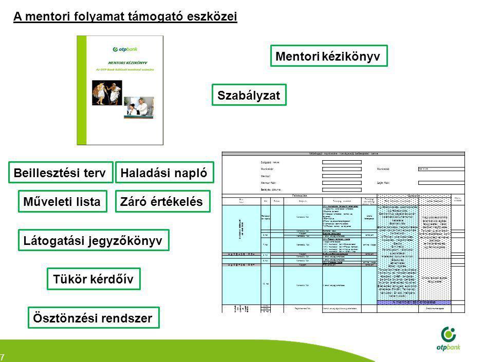 7 A mentori folyamat támogató eszközei Mentori kézikönyv Beillesztési tervHaladási napló Műveleti lista Tükör kérdőív Ösztönzési rendszer Záró értékelés Látogatási jegyzőkönyv Szabályzat Vállalkozói munkatárs / tanácsadó beillesztési terve Dolgozó neve: Munkakör Munkaidő: napi 8 óra Mentor: Mentor fiók: Saját fiók: Belépés dátuma: FelkészülésGyakorlat Közre- működő Sza- kasz HétDátumHelyszínTananyag modulok Tananyag/ elérhetőség/ oktatási forma Fióki feladatok, tranzakciók Ajánlott módszerek Munkaköri felklészítő elméleti blokk Felkészül és végéig Mentoráló fiók MKV munkakörre felkészítő tananyagok: 1 Alapszintű vállalkozási ismeretek 2 Számla és betét 3 Hitelezési ismeretek (termék és folyamat) 4 Bankkártya 5 Pénz- és elszámolásforgalom 6 Nemzetközi bankműveletek 7 OTPdirekt termék és folyamat önálló feldolgozás Ügyfélazonosítás, adatmódosítás Ügyfélbesorolás Elektronikus cégeljárás során keletkező dokumentumok kezelése Számlanyitás Számla zárolása, megszüntetése Üzleti kártyákhoz kapcsolható tranzakciók OTPdirekt szerődéskötés, módosítás, megszüntetés Electra Exit interjú Pénzforgalom vállalkozói specialitásai Hitelezési dokumentumok Előszűrés Szkennelés Előlap rögzítés Társasházi hitelek specialitásai Monitoring- és hátralékkezelési feladatok (OKBR rendszer, Garantiqa folyamat, behajtási folyamat, értékesítési folyamat) Értékesítési támogató eszközök átnézése (FiókÉrt, Terméklap, Kalkulátor, Érvelő, Intelligens képernyő stb.) Nagyobbrészt önálló taranzakcióvégzés felügyelettel, kiebb részben megfigyelés Tanultak gyakorlatban történő elsajátítása, banki és csoporttagi termékek ajánlása, termékértékesítés, ügyfélkiszolgálás Mentoráló fiók Bemeneti teszt 6.