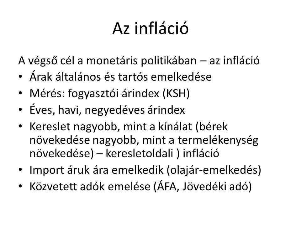 Az infláció A végső cél a monetáris politikában – az infláció • Árak általános és tartós emelkedése • Mérés: fogyasztói árindex (KSH) • Éves, havi, negyedéves árindex • Kereslet nagyobb, mint a kínálat (bérek növekedése nagyobb, mint a termelékenység növekedése) – keresletoldali ) infláció • Import áruk ára emelkedik (olajár-emelkedés) • Közvetett adók emelése (ÁFA, Jövedéki adó)