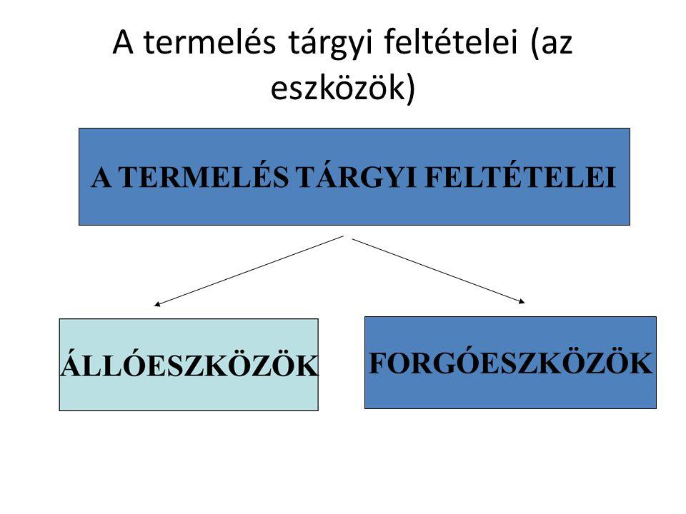 A termelés tárgyi feltételei (az eszközök) A TERMELÉS TÁRGYI FELTÉTELEI FORGÓESZKÖZÖK