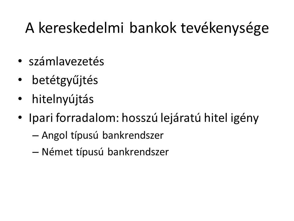 A kereskedelmi bankok tevékenysége • számlavezetés • betétgyűjtés • hitelnyújtás • Ipari forradalom: hosszú lejáratú hitel igény – Angol típusú bankre