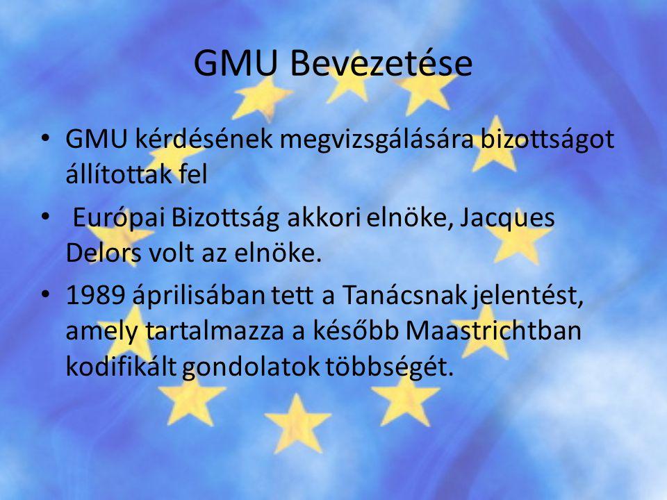 GMU Bevezetése • GMU kérdésének megvizsgálására bizottságot állítottak fel • Európai Bizottság akkori elnöke, Jacques Delors volt az elnöke. • 1989 áp