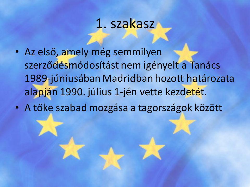 1. szakasz • Az első, amely még semmilyen szerződésmódosítást nem igényelt a Tanács 1989-júniusában Madridban hozott határozata alapján 1990. július 1