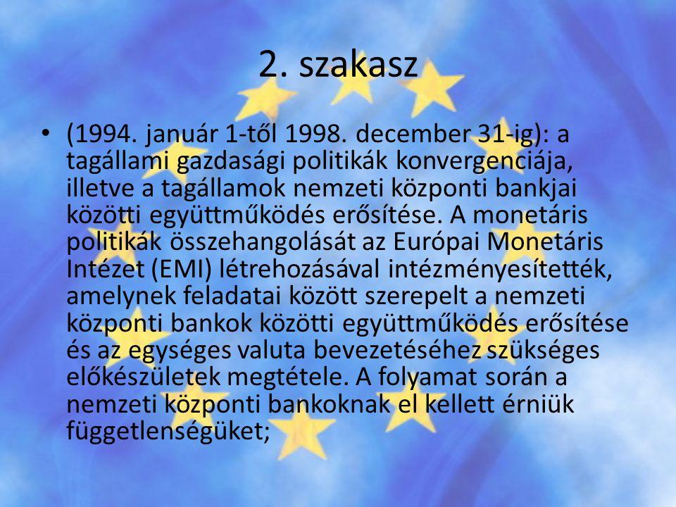 2. szakasz • (1994. január 1-től 1998. december 31-ig): a tagállami gazdasági politikák konvergenciája, illetve a tagállamok nemzeti központi bankjai
