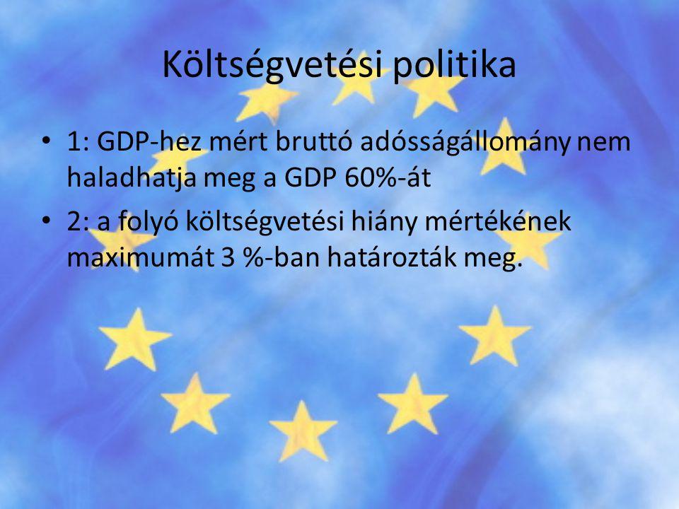 Költségvetési politika • 1: GDP-hez mért bruttó adósságállomány nem haladhatja meg a GDP 60%-át • 2: a folyó költségvetési hiány mértékének maximumát